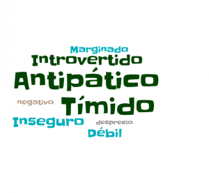 word cloud no carisma